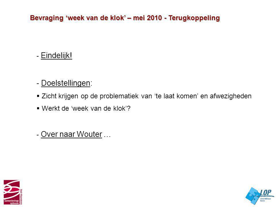 Bevraging 'week van de klok' – mei 2010 - Terugkoppeling - Eindelijk! - Doelstellingen:  Zicht krijgen op de problematiek van 'te laat komen' en afwe