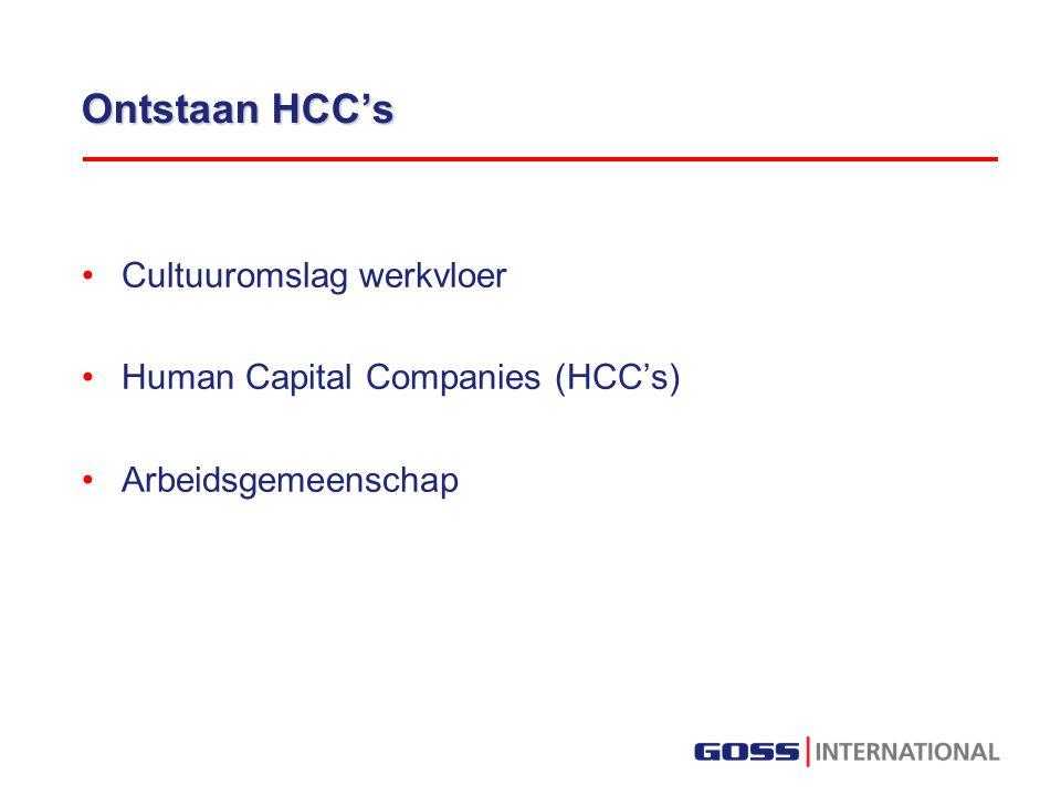 Ontstaan HCC's Cultuuromslag werkvloer Human Capital Companies (HCC's) Arbeidsgemeenschap