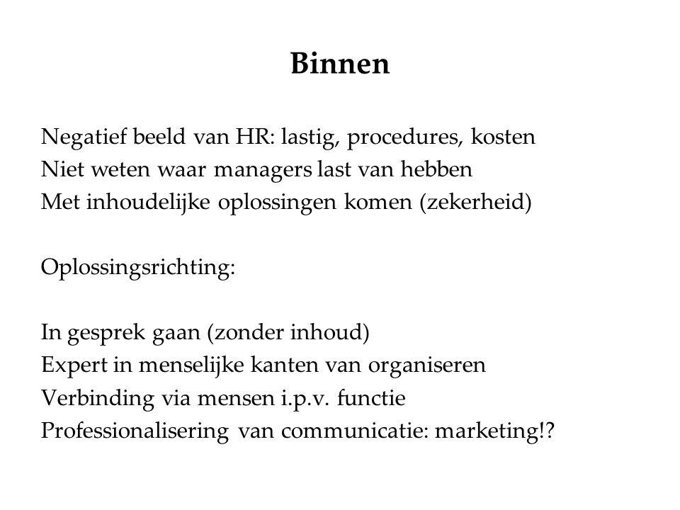 Binnen Negatief beeld van HR: lastig, procedures, kosten Niet weten waar managers last van hebben Met inhoudelijke oplossingen komen (zekerheid) Oplos