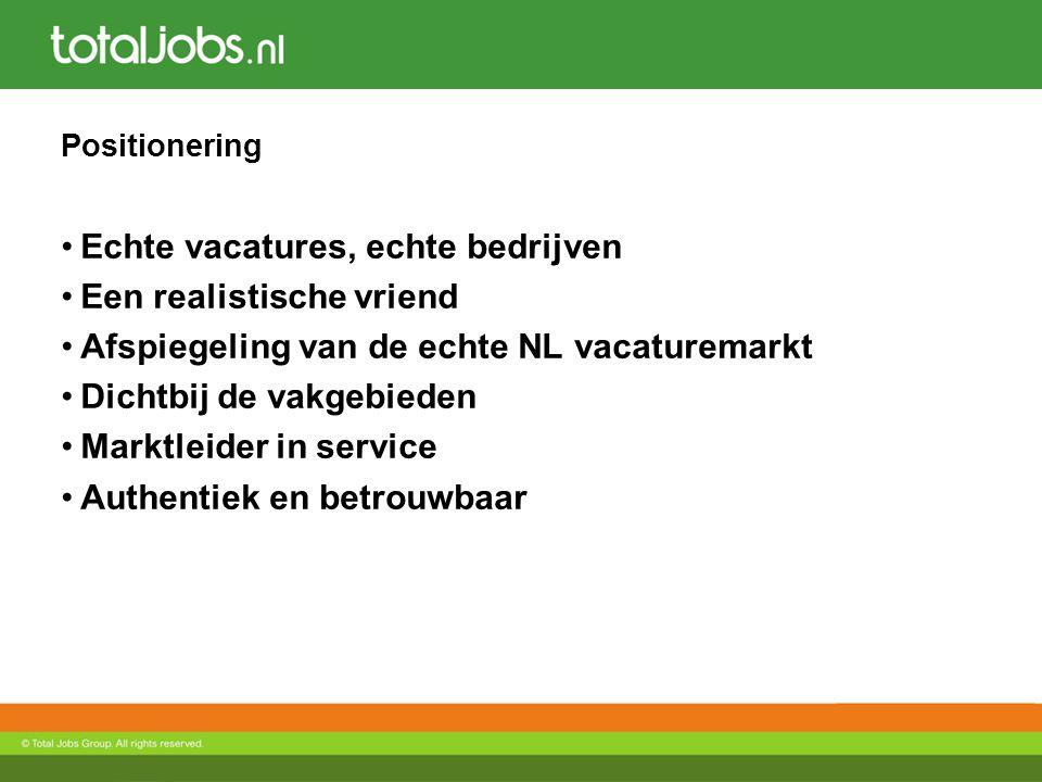 Positionering Echte vacatures, echte bedrijven Een realistische vriend Afspiegeling van de echte NL vacaturemarkt Dichtbij de vakgebieden Marktleider
