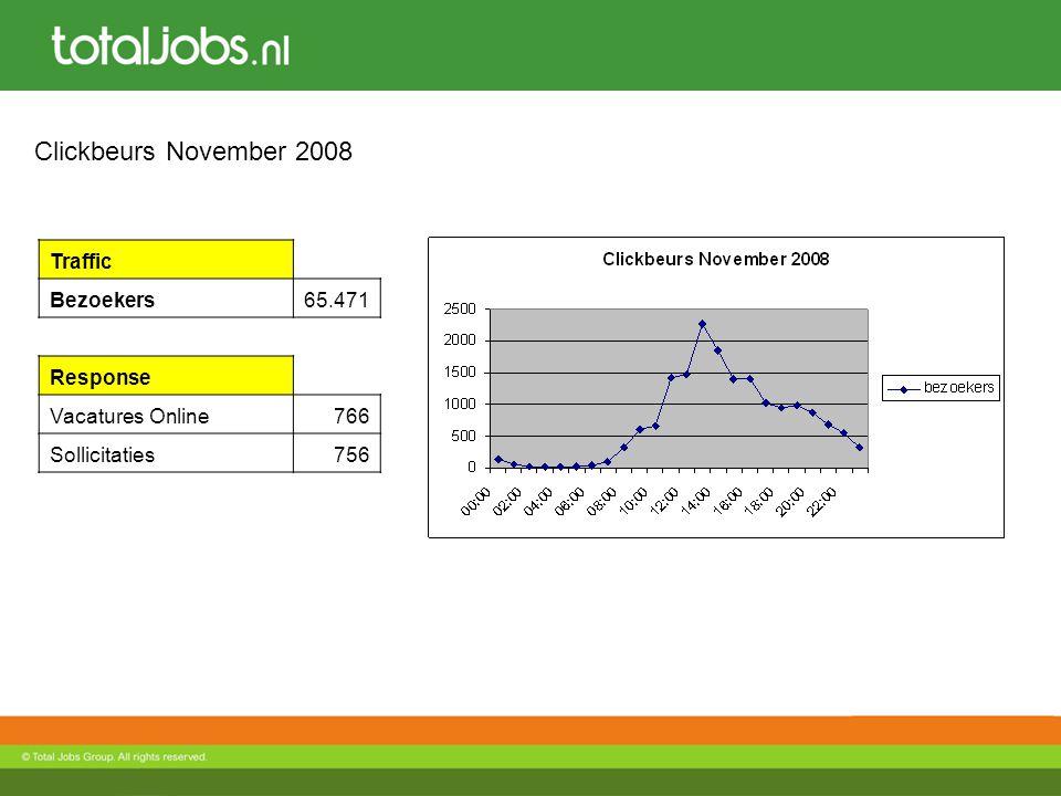 Traffic Bezoekers65.471 Response Vacatures Online766 Sollicitaties756 Clickbeurs November 2008