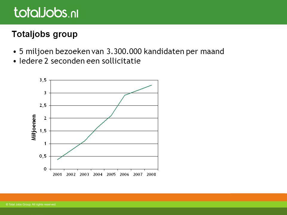 Totaljobs group 5 miljoen bezoeken van 3.300.000 kandidaten per maand Iedere 2 seconden een sollicitatie