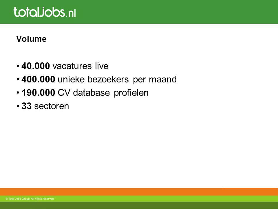 Volume 40.000 vacatures live 400.000 unieke bezoekers per maand 190.000 CV database profielen 33 sectoren