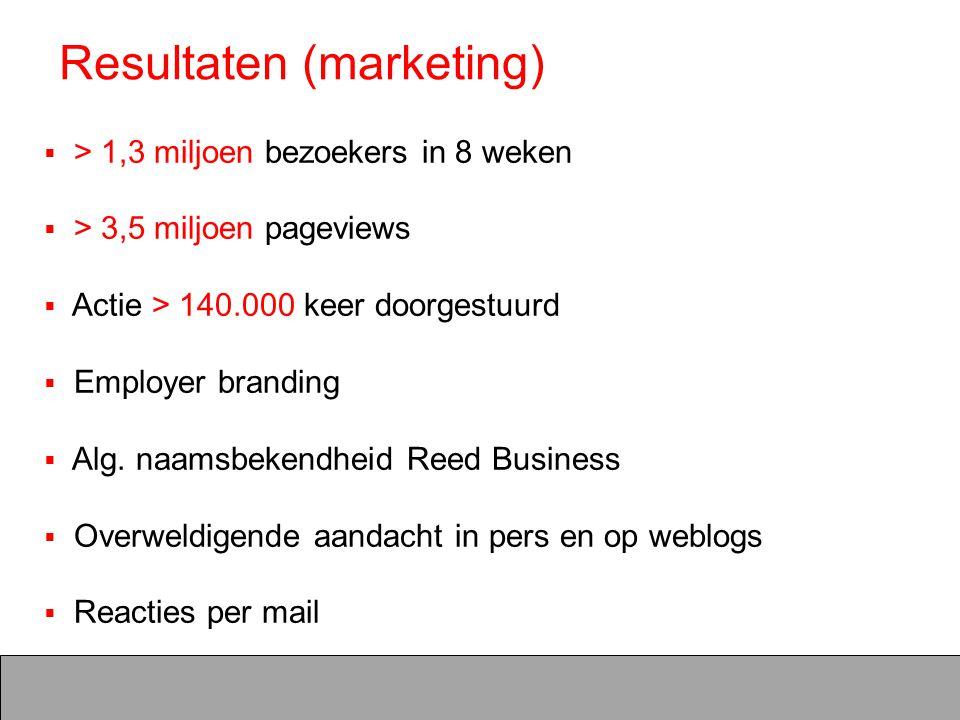 Resultaten (marketing)  > 1,3 miljoen bezoekers in 8 weken  > 3,5 miljoen pageviews  Actie > 140.000 keer doorgestuurd  Employer branding  Alg. n