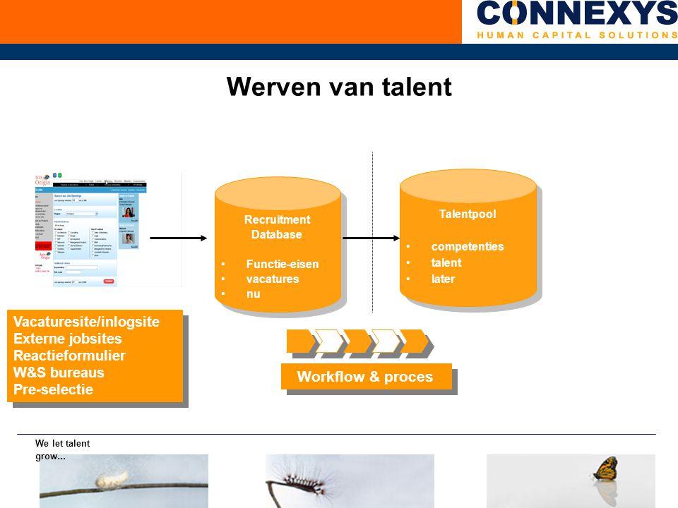 We let talent grow... Werven van talent Recruitment Database Functie-eisen vacatures nu Recruitment Database Functie-eisen vacatures nu Talentpool com