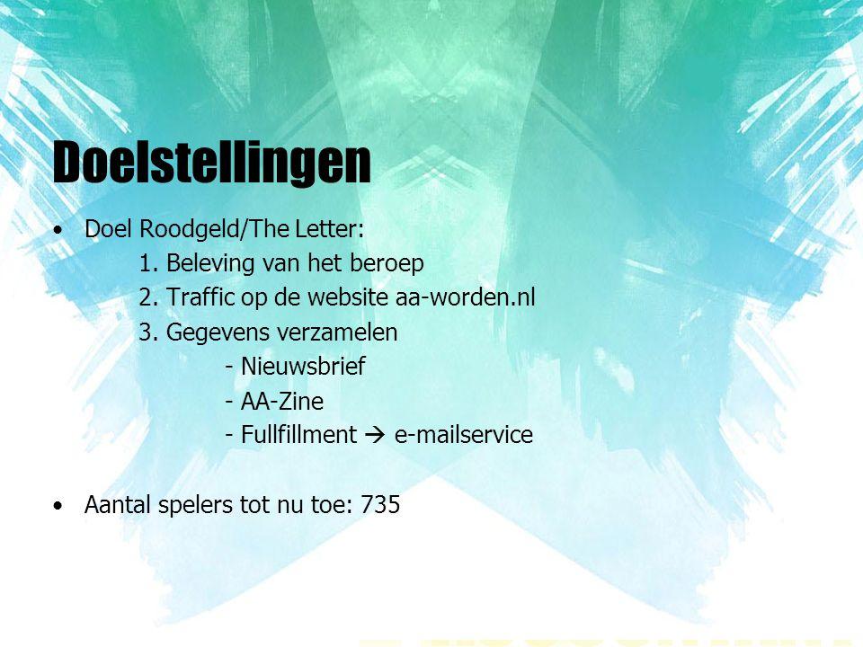 Doelstellingen Doel Roodgeld/The Letter: 1.Beleving van het beroep 2.