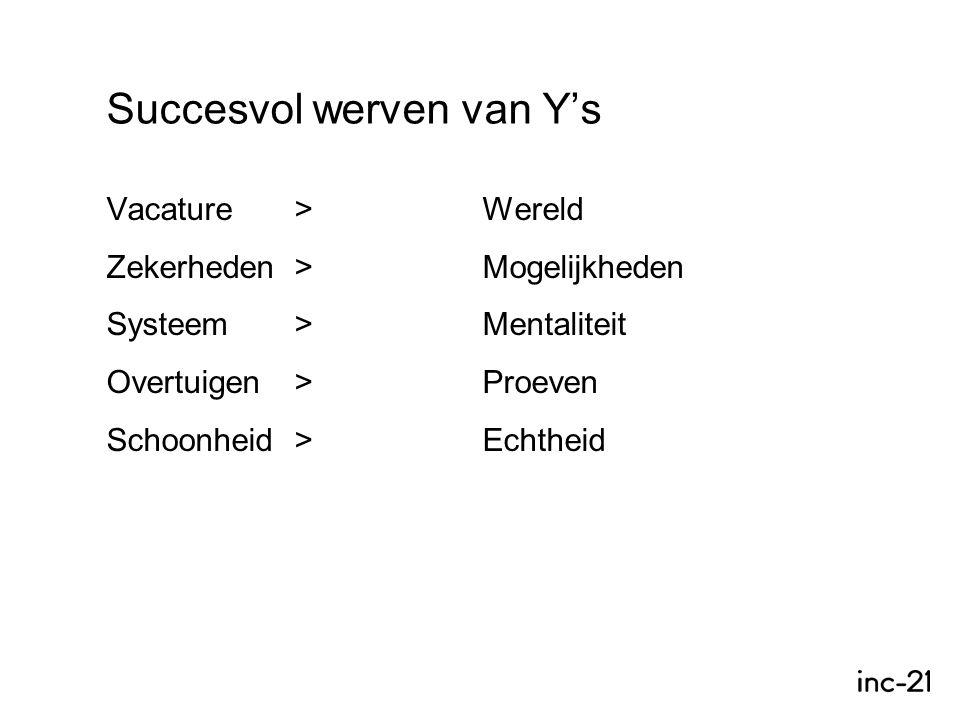 Succesvol werven van Y's Vacature >Wereld Zekerheden > Mogelijkheden Systeem > Mentaliteit Overtuigen > Proeven Schoonheid > Echtheid