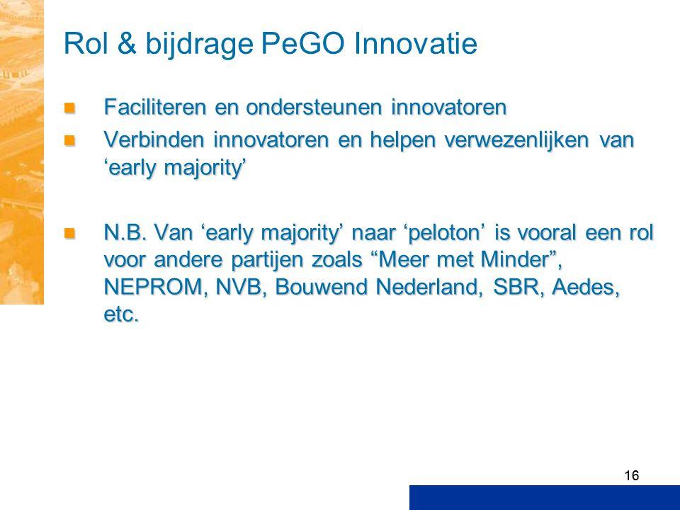 16 Rol & bijdrage PeGO Innovatie Faciliteren en ondersteunen innovatoren Faciliteren en ondersteunen innovatoren Verbinden innovatoren en helpen verwe
