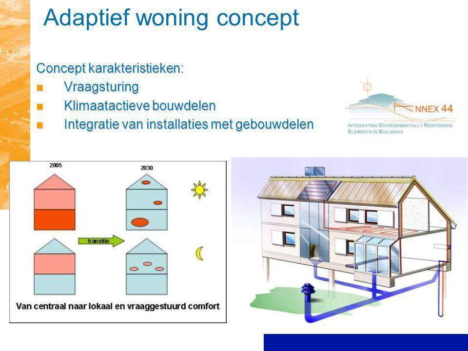 Adaptief woning concept Concept karakteristieken: Vraagsturing Vraagsturing Klimaatactieve bouwdelen Klimaatactieve bouwdelen Integratie van installat
