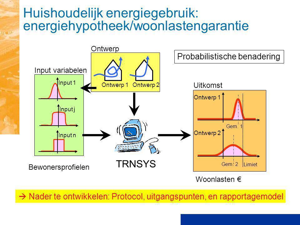 Input j Input n Input variabelen Input 1 Uitkomst Ontwerp 2 Ontwerp 1 Limiet Huishoudelijk energiegebruik: energiehypotheek/woonlastengarantie Ontwerp