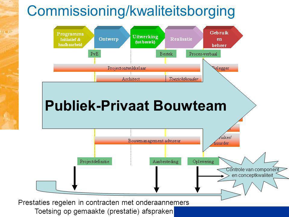 Prestaties regelen in contracten met onderaannemers Toetsing op gemaakte (prestatie) afspraken Controle van component en conceptkwaliteit Commissionin
