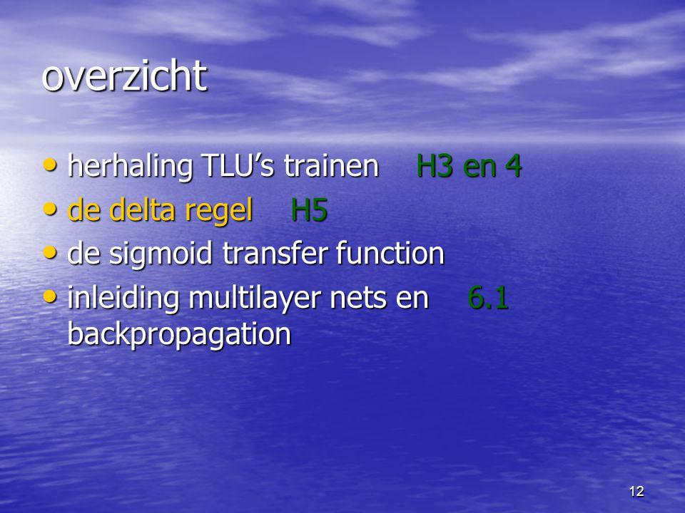 12 overzicht herhaling TLU's trainen H3 en 4 herhaling TLU's trainen H3 en 4 de delta regel H5 de delta regel H5 de sigmoid transfer function de sigmoid transfer function inleiding multilayer nets en 6.1 backpropagation inleiding multilayer nets en 6.1 backpropagation