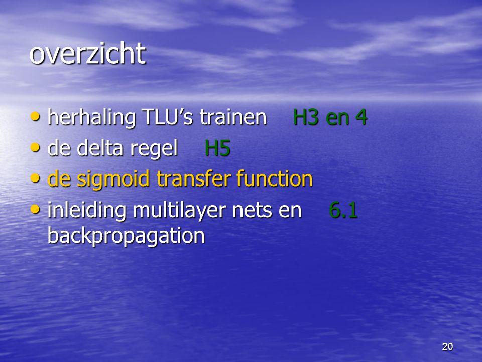 20 overzicht herhaling TLU's trainen H3 en 4 herhaling TLU's trainen H3 en 4 de delta regel H5 de delta regel H5 de sigmoid transfer function de sigmoid transfer function inleiding multilayer nets en 6.1 backpropagation inleiding multilayer nets en 6.1 backpropagation