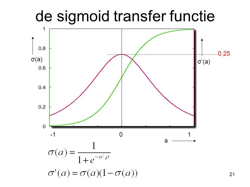 21 de sigmoid transfer functie σ(a) σ'(a) -1 0 1 a 0,25