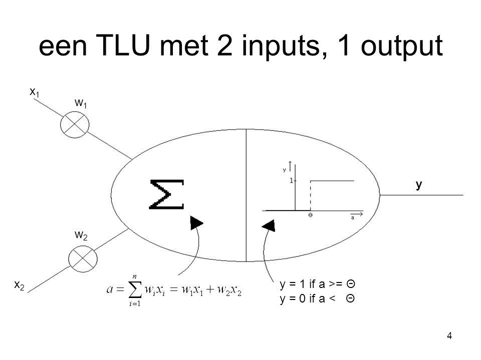 4 een TLU met 2 inputs, 1 output y = 1 if a >= Θ y = 0 if a < Θ x1x1 w1w1 x2x2 w2w2 y