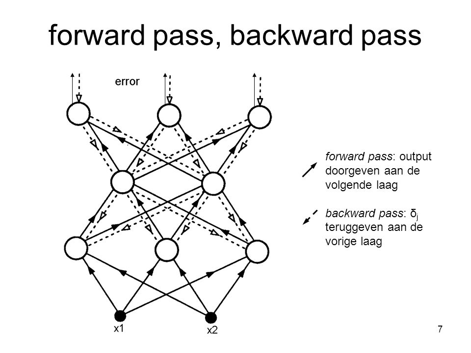 7 forward pass, backward pass forward pass: output doorgeven aan de volgende laag backward pass: δ j teruggeven aan de vorige laag