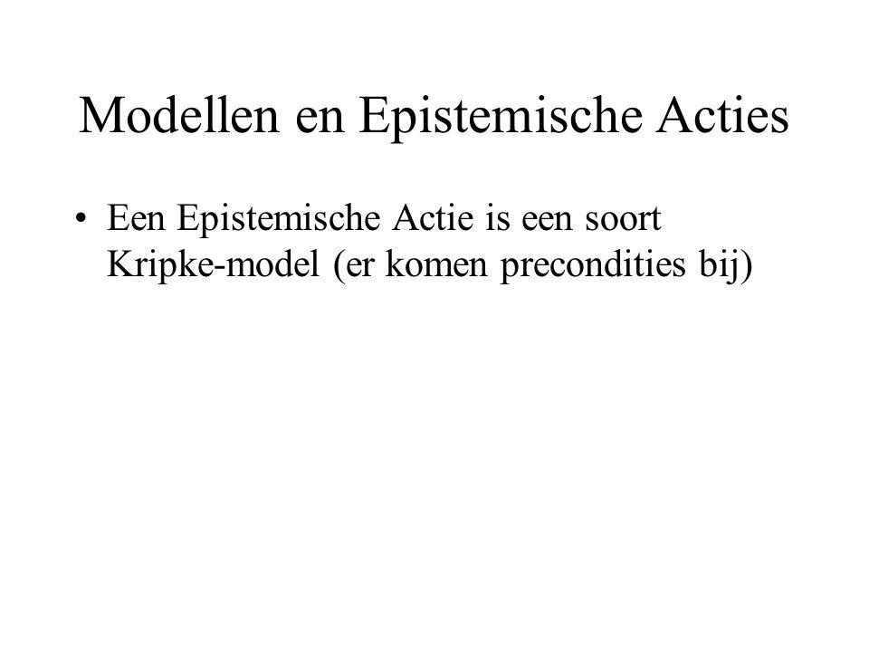 Een Epistemische Actie is een soort Kripke-model (er komen precondities bij)