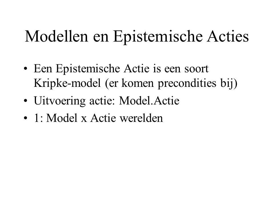 Modellen en Epistemische Acties Een Epistemische Actie is een soort Kripke-model (er komen precondities bij) Uitvoering actie: Model.Actie 1: Model x Actie werelden