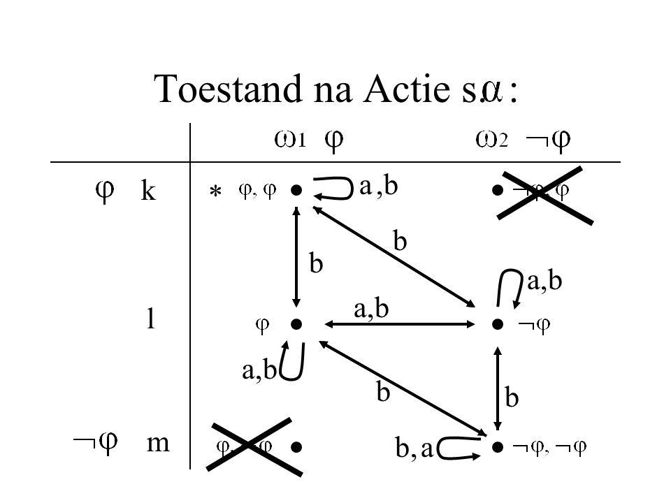 Toestand na Actie s. : k m l a,b a b b a b b *,b b,