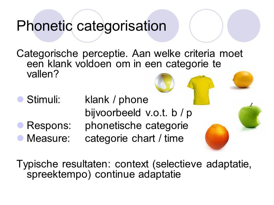 Phonetic categorisation Categorische perceptie.