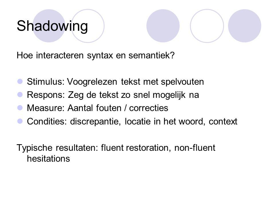 Shadowing Hoe interacteren syntax en semantiek.