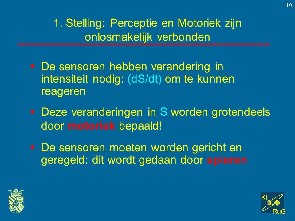 KI RuG 10  Deze veranderingen in S worden grotendeels door motoriek bepaald! 1. Stelling: Perceptie en Motoriek zijn onlosmakelijk verbonden  De sen