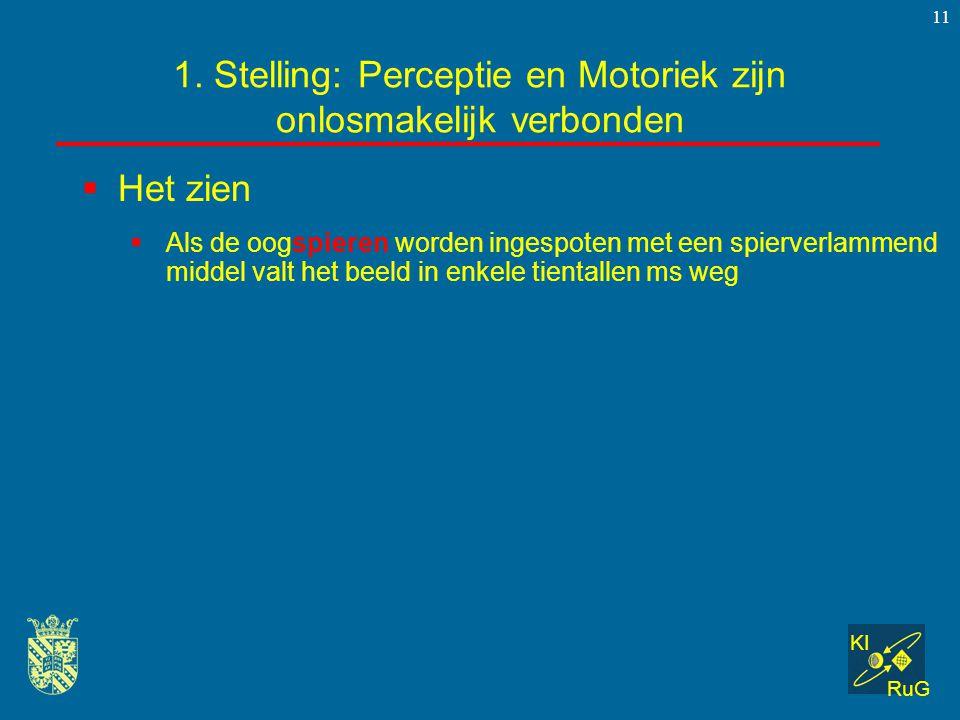 KI RuG 11  Het zien 1. Stelling: Perceptie en Motoriek zijn onlosmakelijk verbonden  Als de oogspieren worden ingespoten met een spierverlammend mid