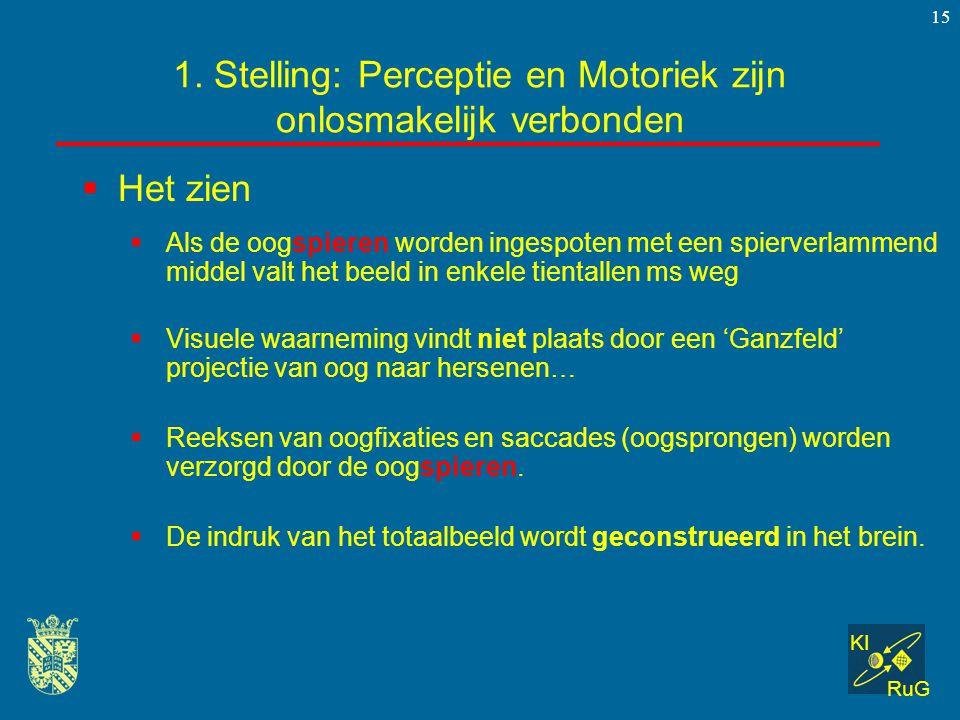 KI RuG 15  Het zien 1. Stelling: Perceptie en Motoriek zijn onlosmakelijk verbonden  Als de oogspieren worden ingespoten met een spierverlammend mid