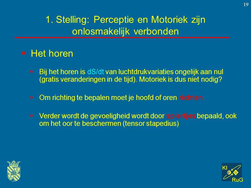 KI RuG 19  Het horen 1. Stelling: Perceptie en Motoriek zijn onlosmakelijk verbonden  Bij het horen is dS/dt van luchtdrukvariaties ongelijk aan nul