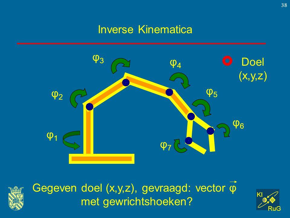KI RuG 38 Inverse Kinematica φ1φ1 φ2φ2 φ3φ3 φ4φ4 φ5φ5 φ6φ6 φ7φ7 Doel (x,y,z) Gegeven doel (x,y,z), gevraagd: vector φ met gewrichtshoeken?