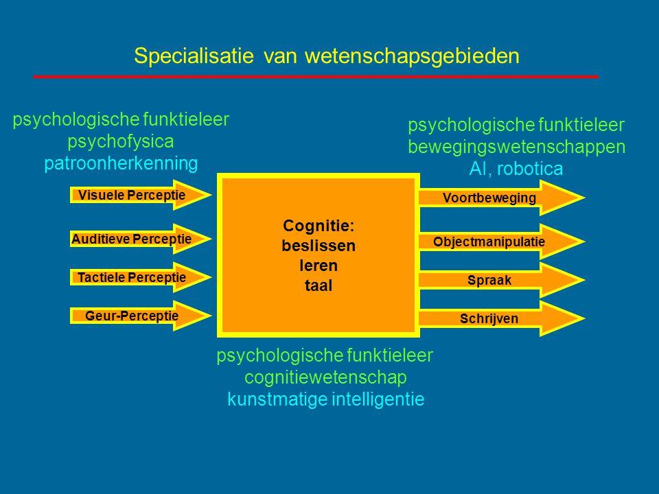 Specialisatie van wetenschapsgebieden Cognitie: beslissen leren taal Visuele Perceptie Auditieve Perceptie Tactiele Perceptie Geur-Perceptie psycholog
