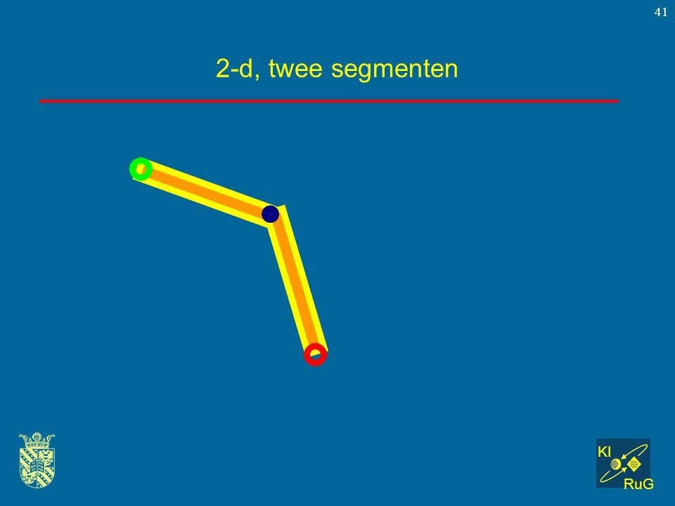 KI RuG 41 2-d, twee segmenten