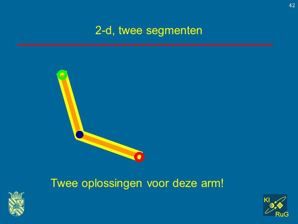 KI RuG 42 2-d, twee segmenten Twee oplossingen voor deze arm!