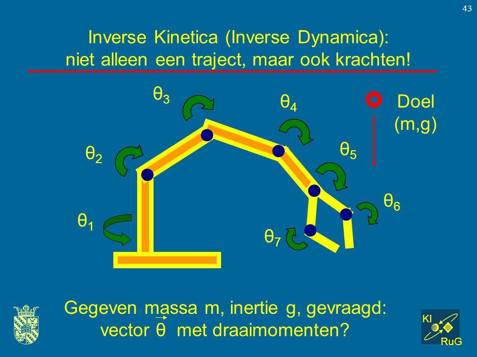 KI RuG 43 Inverse Kinetica (Inverse Dynamica): niet alleen een traject, maar ook krachten! θ1θ1 θ2θ2 θ3θ3 θ4θ4 θ5θ5 θ6θ6 θ7θ7 Doel (m,g) Gegeven massa