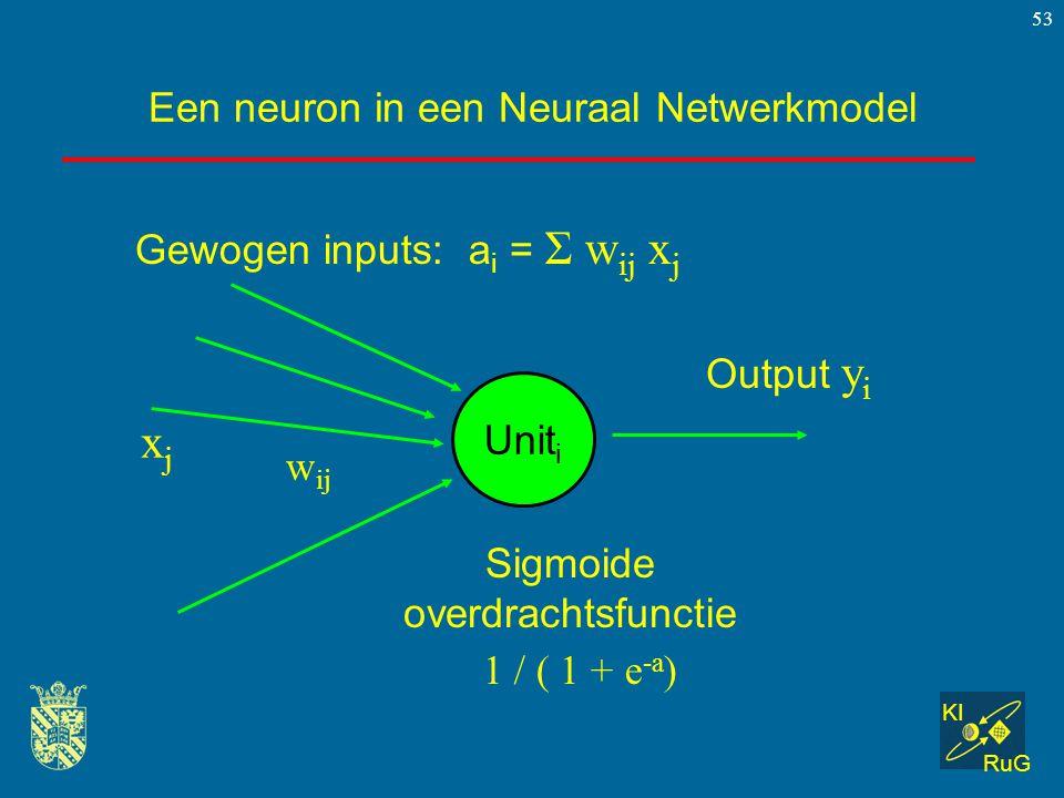 KI RuG 53 Een neuron in een Neuraal Netwerkmodel Gewogen inputs: a i = Σ w ij x j Sigmoide overdrachtsfunctie Output y i Unit i xjxj w ij 1 / ( 1 + e