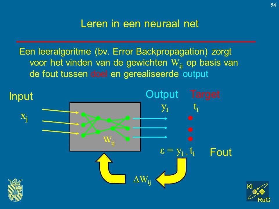 KI RuG 54 Leren in een neuraal net Een leeralgoritme (bv. Error Backpropagation) zorgt voor het vinden van de gewichten W ij op basis van de fout tuss