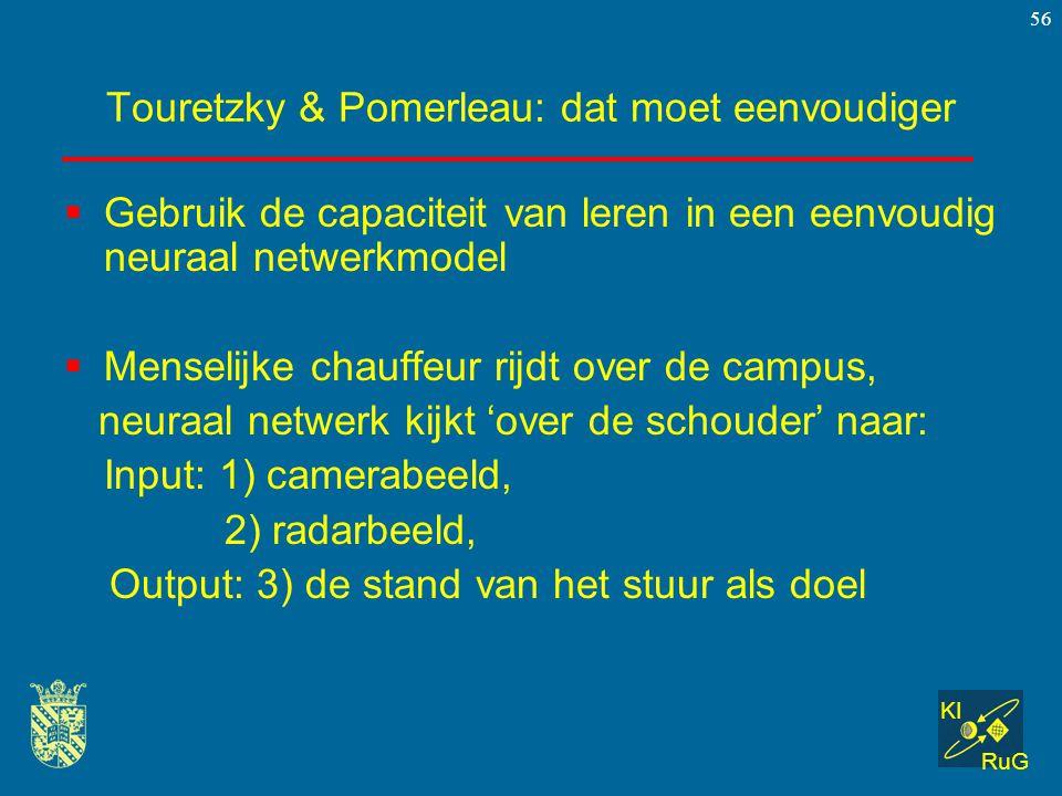 KI RuG 56 Touretzky & Pomerleau: dat moet eenvoudiger  Gebruik de capaciteit van leren in een eenvoudig neuraal netwerkmodel  Menselijke chauffeur r
