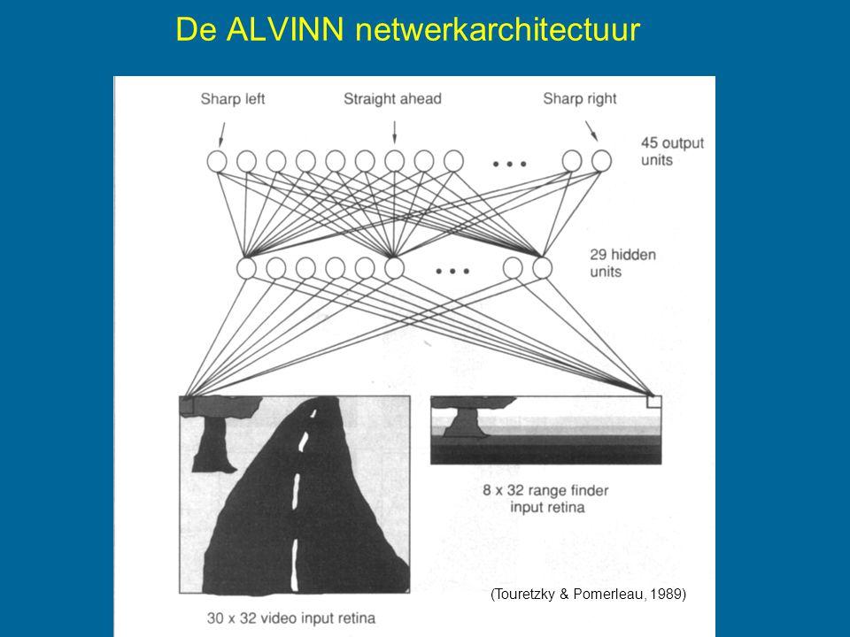 De ALVINN netwerkarchitectuur (Touretzky & Pomerleau, 1989)