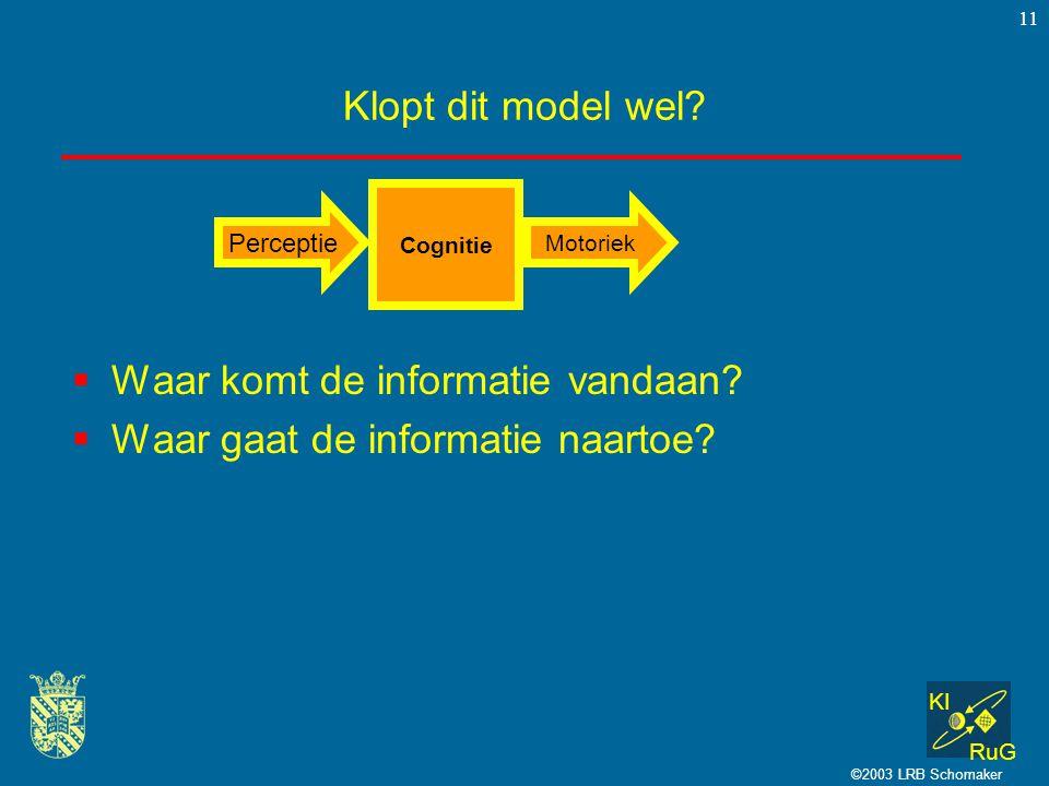 KI RuG ©2003 LRB Schomaker 11 Klopt dit model wel?  Waar komt de informatie vandaan?  Waar gaat de informatie naartoe? Cognitie Perceptie Motoriek