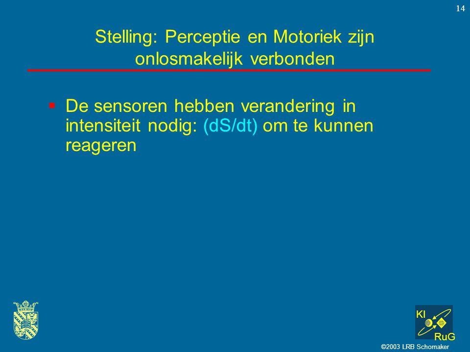 KI RuG ©2003 LRB Schomaker 14 Stelling: Perceptie en Motoriek zijn onlosmakelijk verbonden  De sensoren hebben verandering in intensiteit nodig: (dS/