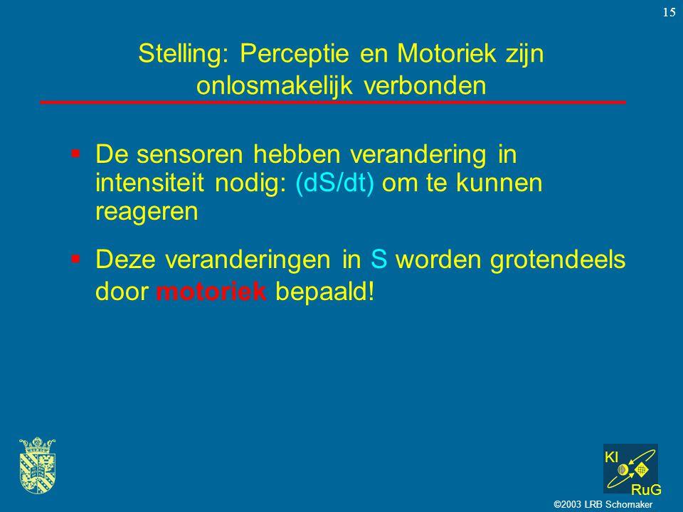 KI RuG ©2003 LRB Schomaker 15  Deze veranderingen in S worden grotendeels door motoriek bepaald! Stelling: Perceptie en Motoriek zijn onlosmakelijk v
