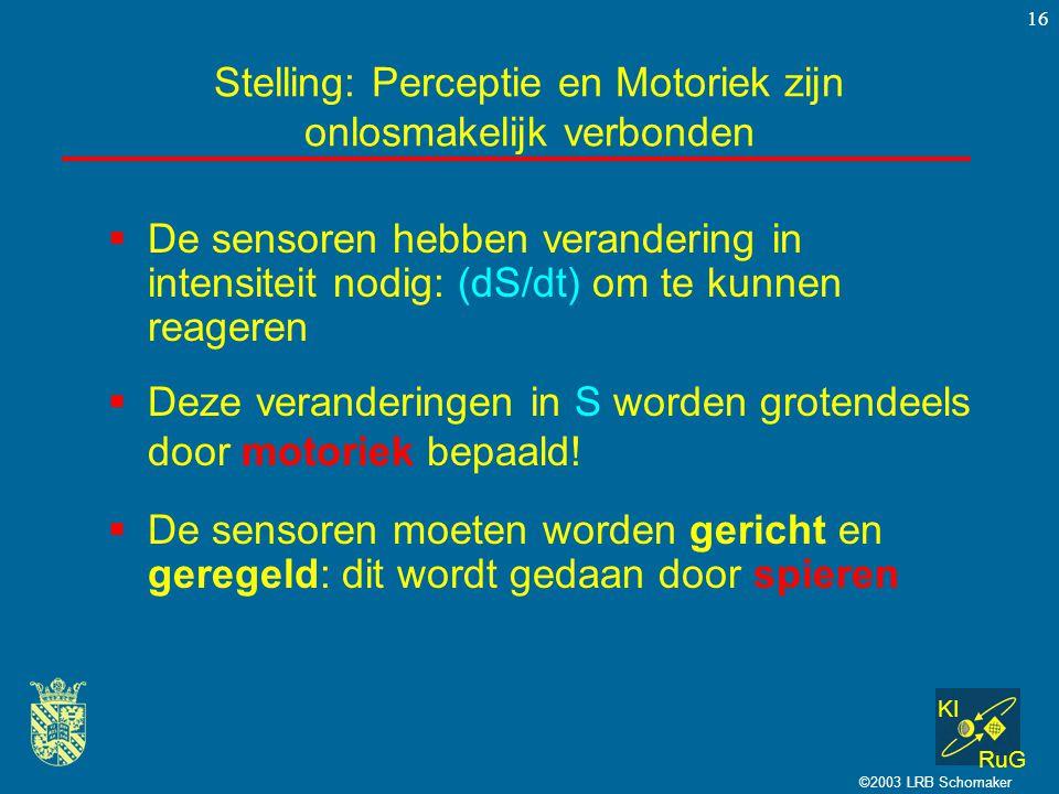 KI RuG ©2003 LRB Schomaker 16  Deze veranderingen in S worden grotendeels door motoriek bepaald! Stelling: Perceptie en Motoriek zijn onlosmakelijk v