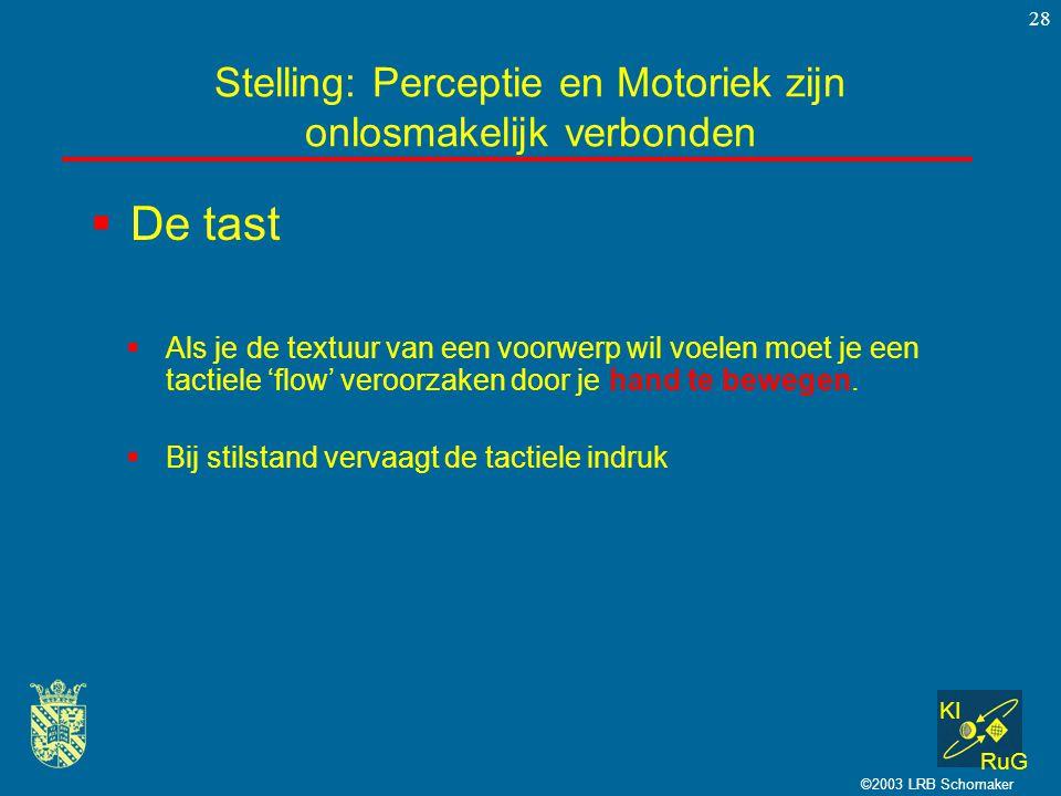 KI RuG ©2003 LRB Schomaker 28 Stelling: Perceptie en Motoriek zijn onlosmakelijk verbonden  Als je de textuur van een voorwerp wil voelen moet je een