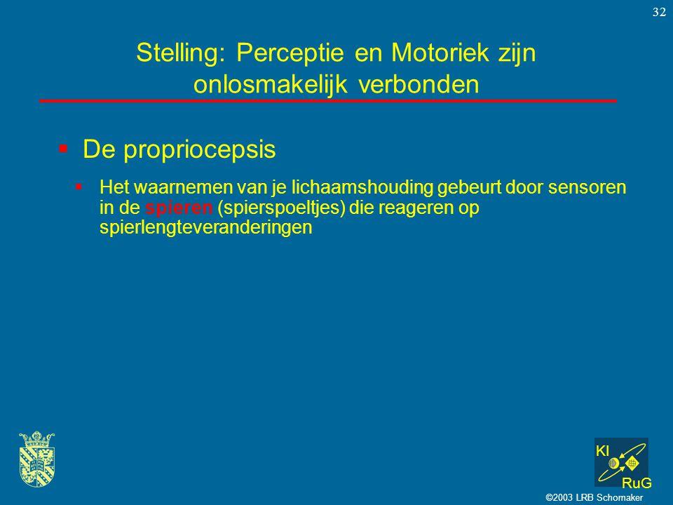 KI RuG ©2003 LRB Schomaker 32  De propriocepsis Stelling: Perceptie en Motoriek zijn onlosmakelijk verbonden  Het waarnemen van je lichaamshouding g