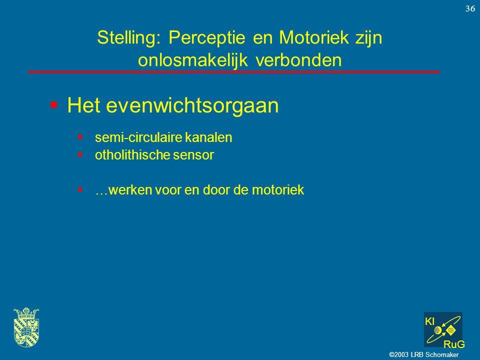 KI RuG ©2003 LRB Schomaker 36 Stelling: Perceptie en Motoriek zijn onlosmakelijk verbonden  semi-circulaire kanalen  otholithische sensor  …werken