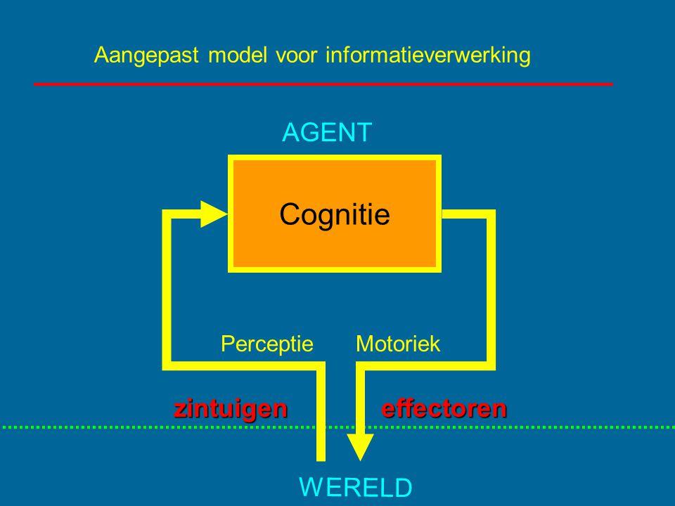 Aangepast model voor informatieverwerking Cognitie PerceptieMotoriek WERELD AGENT zintuigeneffectoren