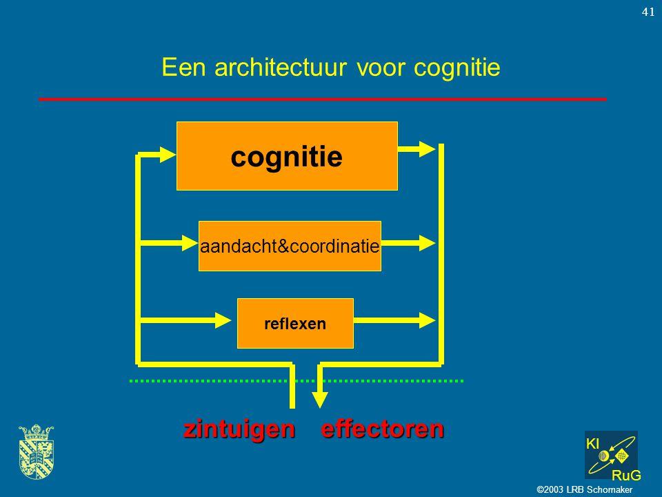 KI RuG ©2003 LRB Schomaker 41 Een architectuur voor cognitie cognitie zintuigeneffectoren aandacht&coordinatie reflexen