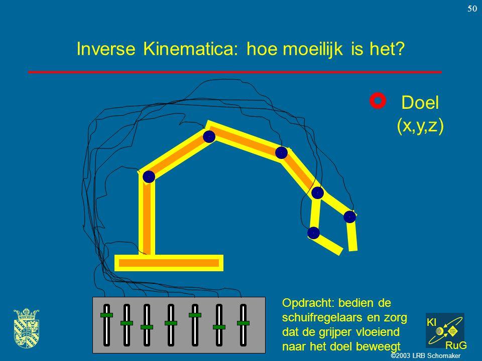 KI RuG ©2003 LRB Schomaker 50 Inverse Kinematica: hoe moeilijk is het? Doel (x,y,z) Opdracht: bedien de schuifregelaars en zorg dat de grijper vloeien