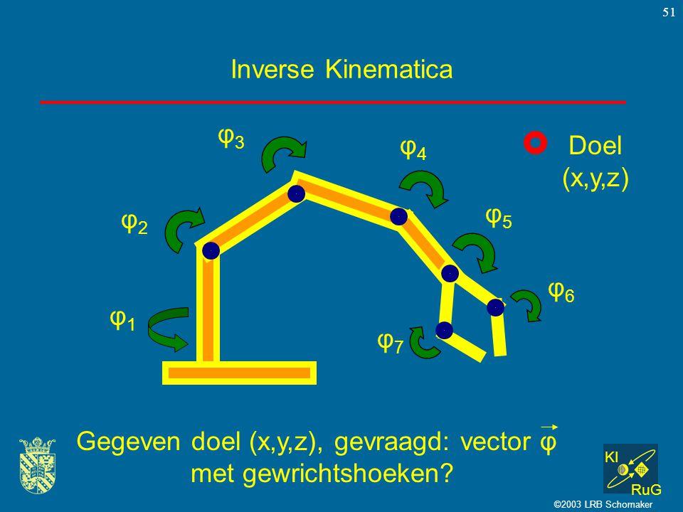 KI RuG ©2003 LRB Schomaker 51 Inverse Kinematica φ1φ1 φ2φ2 φ3φ3 φ4φ4 φ5φ5 φ6φ6 φ7φ7 Doel (x,y,z) Gegeven doel (x,y,z), gevraagd: vector φ met gewricht