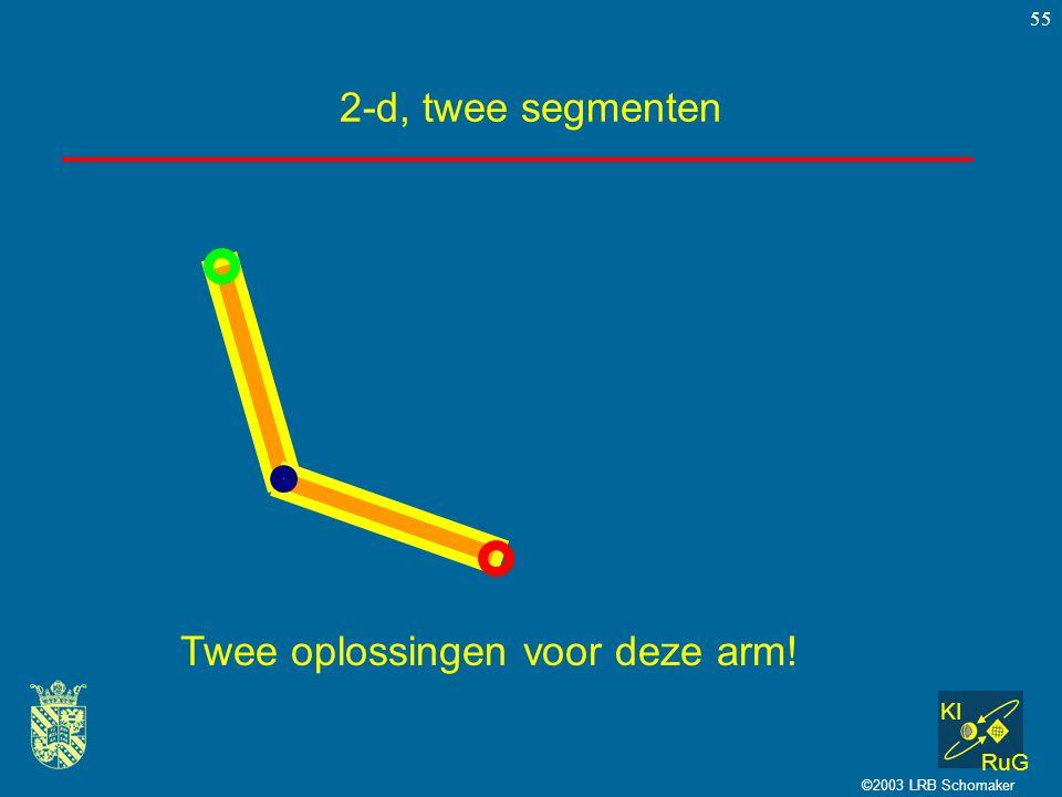 KI RuG ©2003 LRB Schomaker 55 2-d, twee segmenten Twee oplossingen voor deze arm!